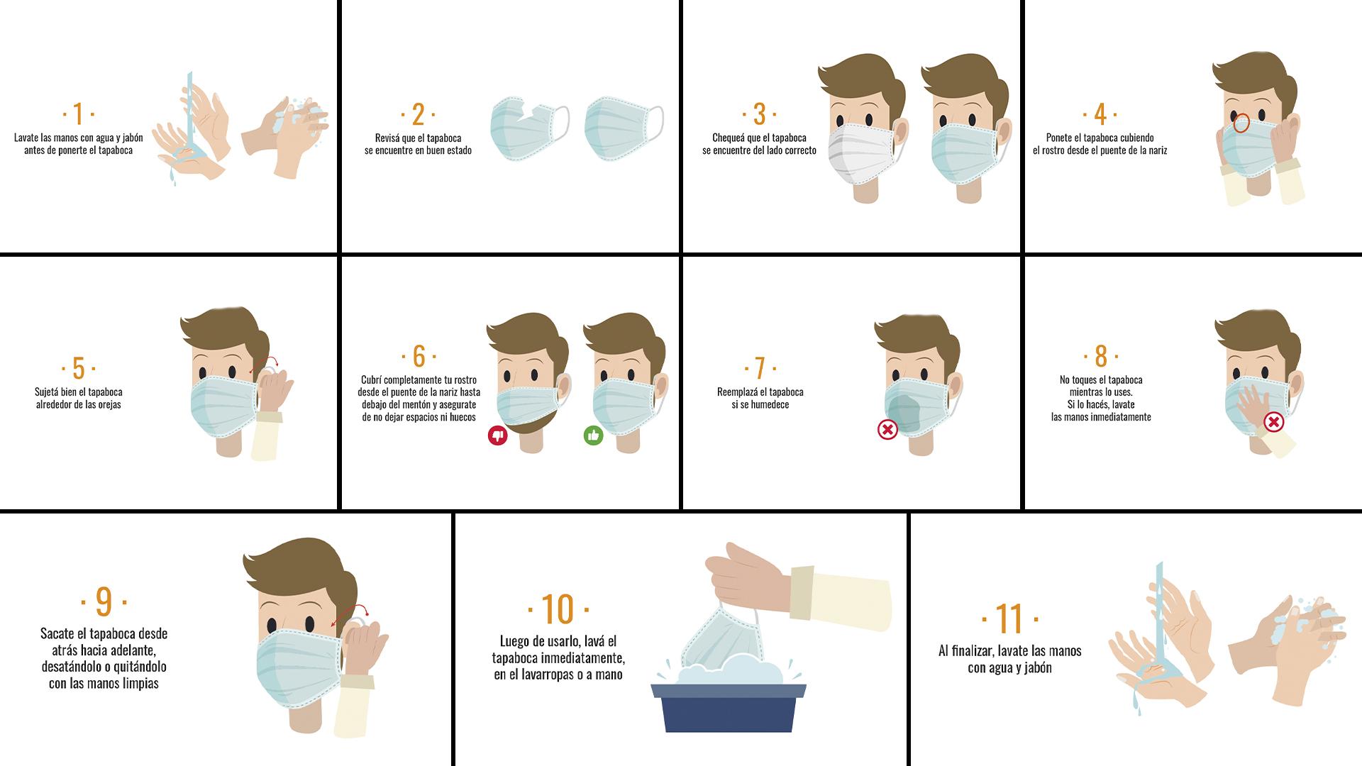 Paso a paso: cómo utilizar un tapabocas correctamente - Infobae