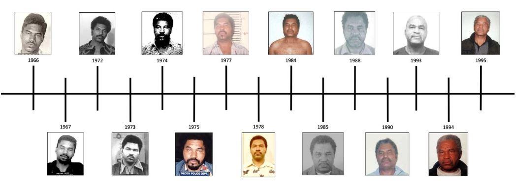 Una línea de tiempo trazada por el FBI de acuerdo a los registros obtenidos en diferentes lugares de los Estados Unidos donde Samuel Little estuvo detenido (FBI)