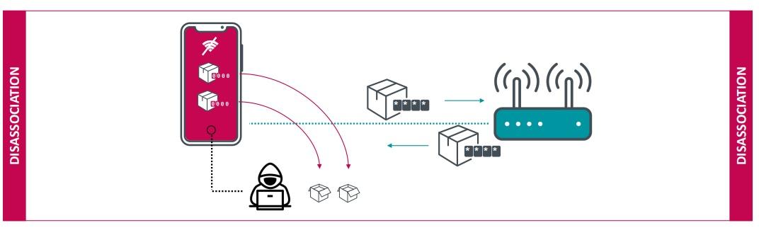 Un atacante podría interceptar y descifrar el tráfico que se transmite por la red (Eset)