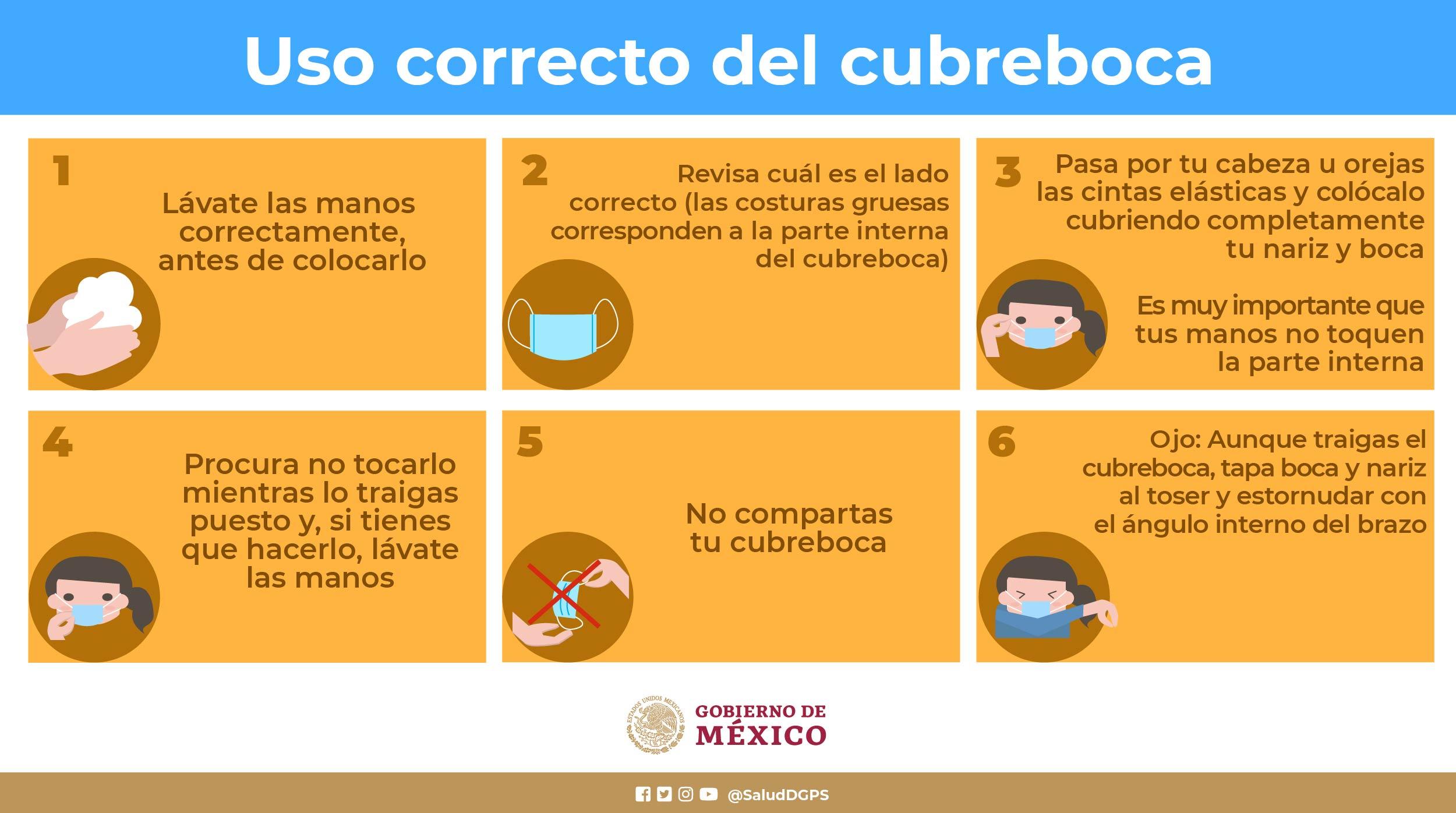 Sirve usar cubrebocas contra el coronavirus? el subsecretario de salud de México lo explica - Infobae